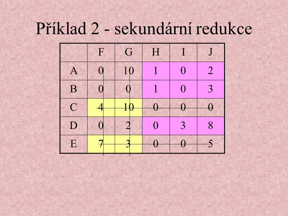 Příklad 2 - sekundární redukce FGHIJ A010102 B00103 C4 000 D02038 E73005