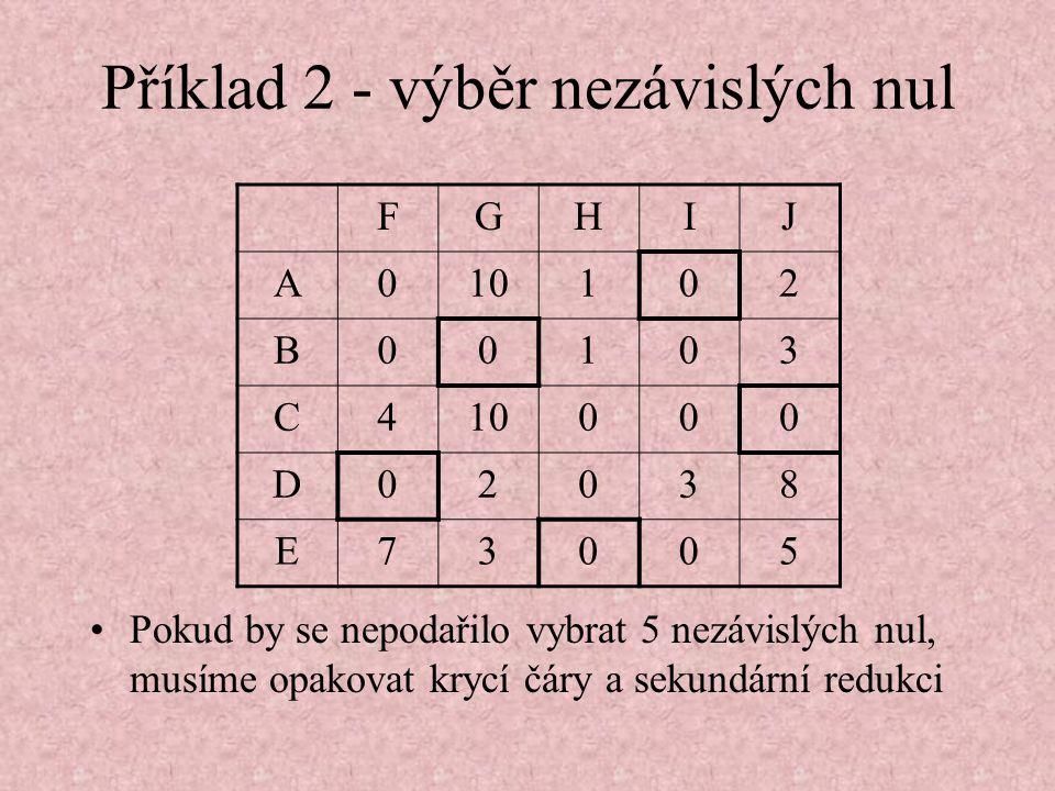 Příklad 2 - výběr nezávislých nul FGHIJ A010102 B00103 C4 000 D02038 E73005 •Pokud by se nepodařilo vybrat 5 nezávislých nul, musíme opakovat krycí čá
