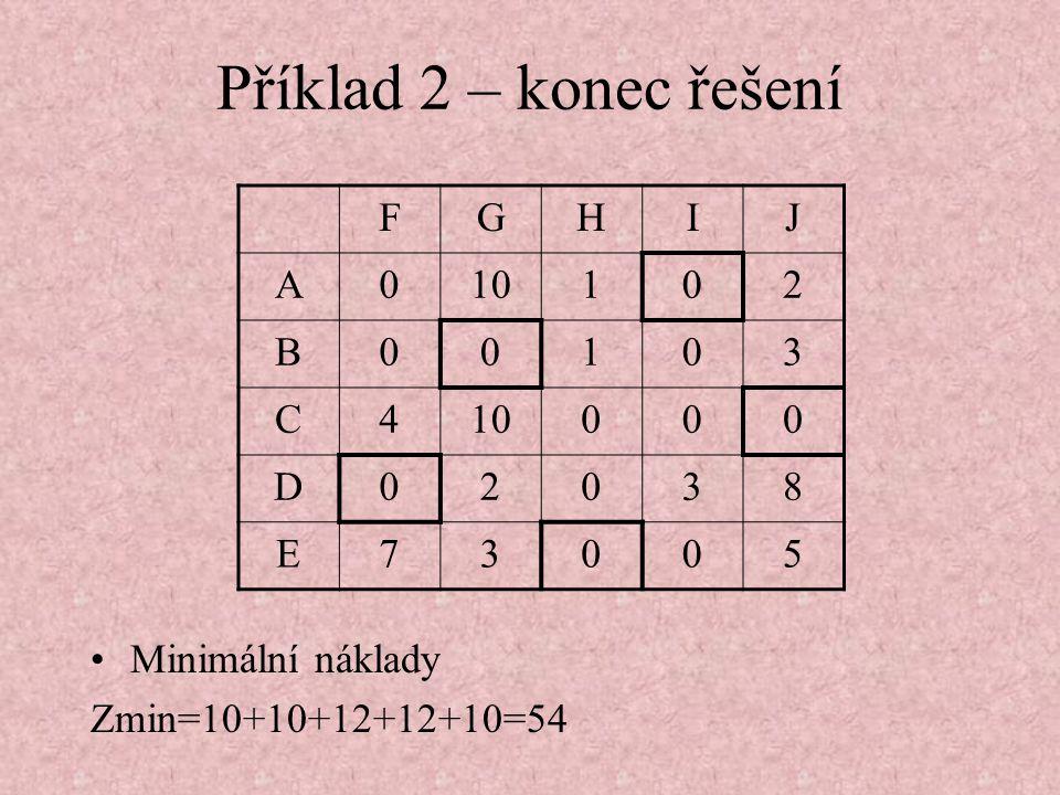 Příklad 2 – konec řešení FGHIJ A010102 B00103 C4 000 D02038 E73005 •Minimální náklady Zmin=10+10+12+12+10=54