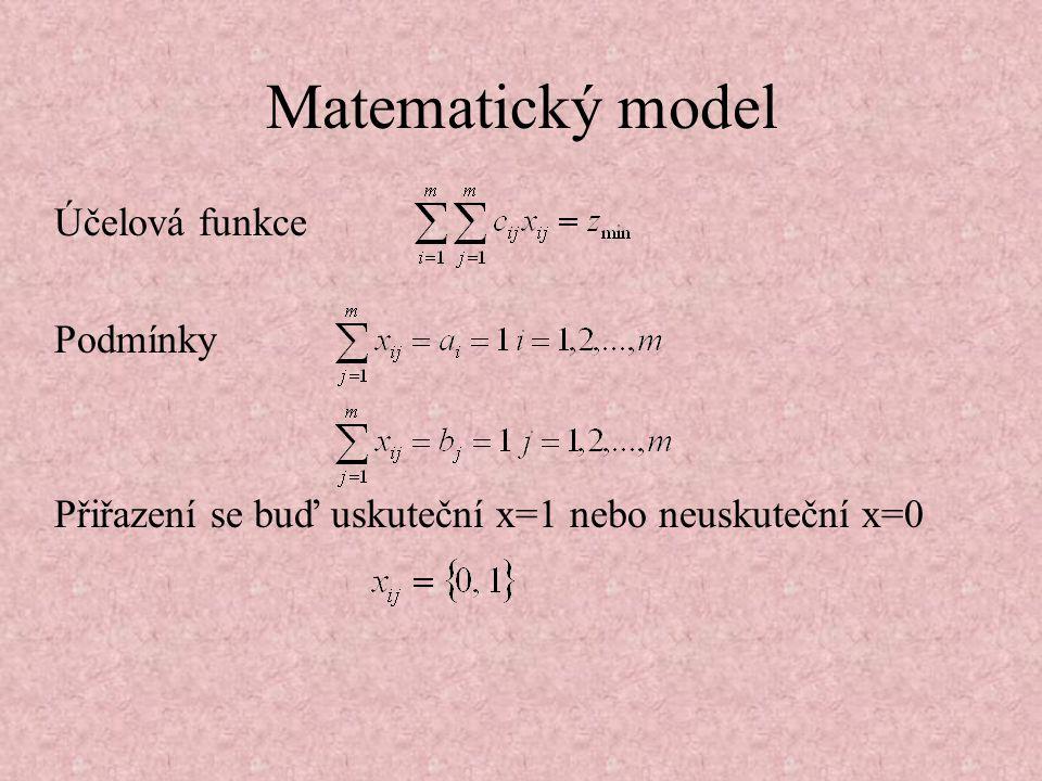 Matematický model Účelová funkce Podmínky Přiřazení se buď uskuteční x=1 nebo neuskuteční x=0
