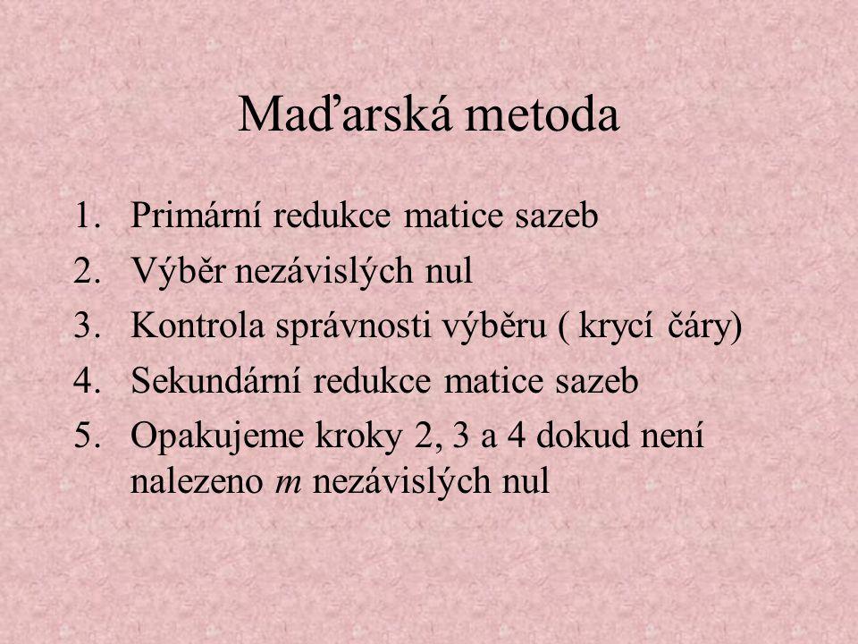 Maďarská metoda 1.Primární redukce matice sazeb 2.Výběr nezávislých nul 3.Kontrola správnosti výběru ( krycí čáry) 4.Sekundární redukce matice sazeb 5