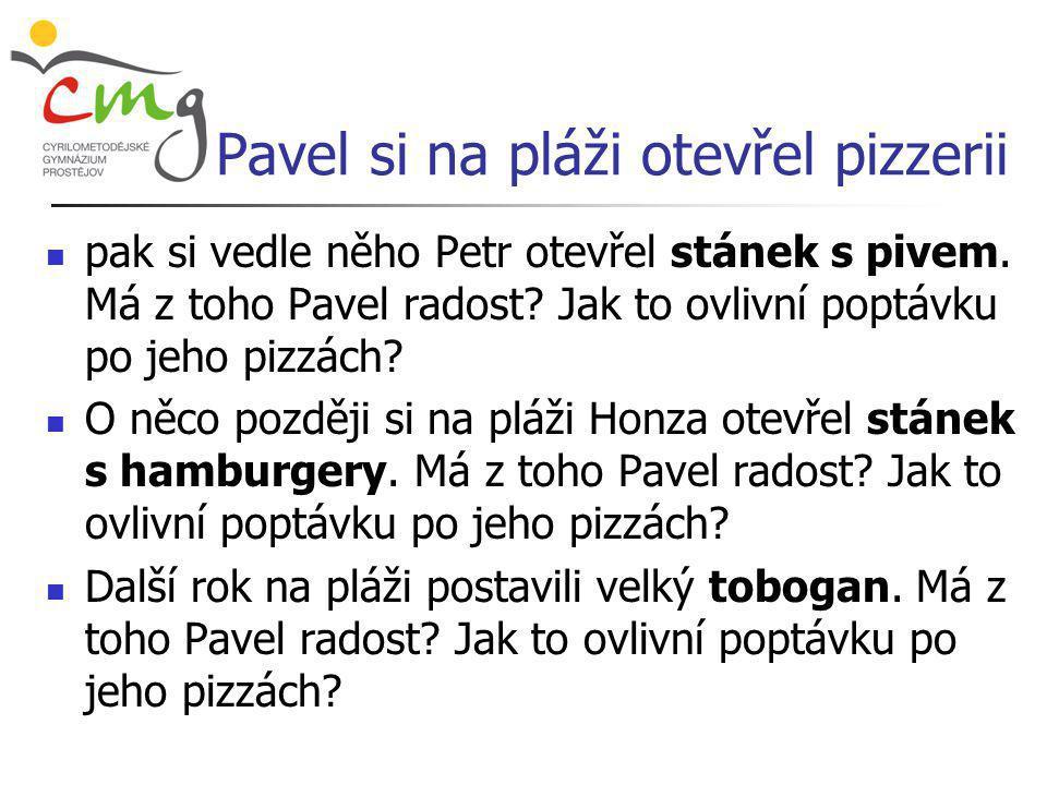 Pavel si na pláži otevřel pizzerii  pak si vedle něho Petr otevřel stánek s pivem. Má z toho Pavel radost? Jak to ovlivní poptávku po jeho pizzách? 