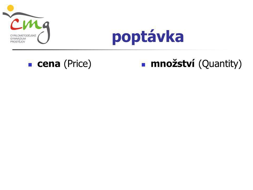 poptávka  cena (Price)  množství (Quantity)