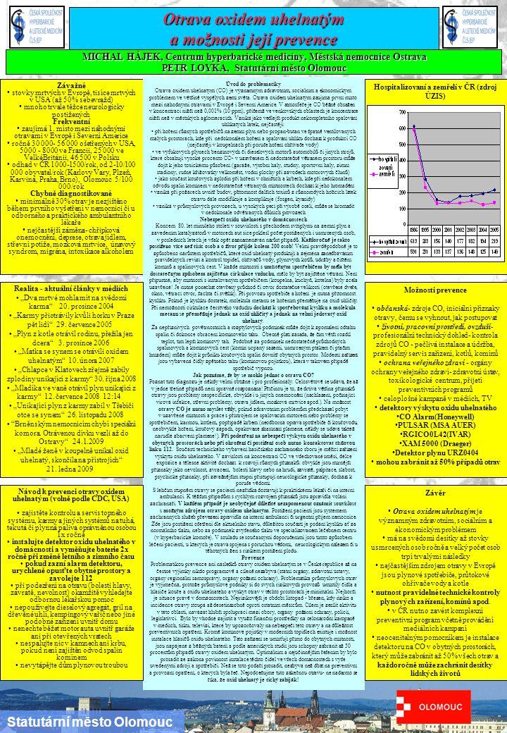 Otrava oxidem uhelnatým a možnosti její prevence MICHAL HÁJEK, Centrum hyperbarické medicíny, Městská nemocnice Ostrava PETR LOYKA, Statutární město O
