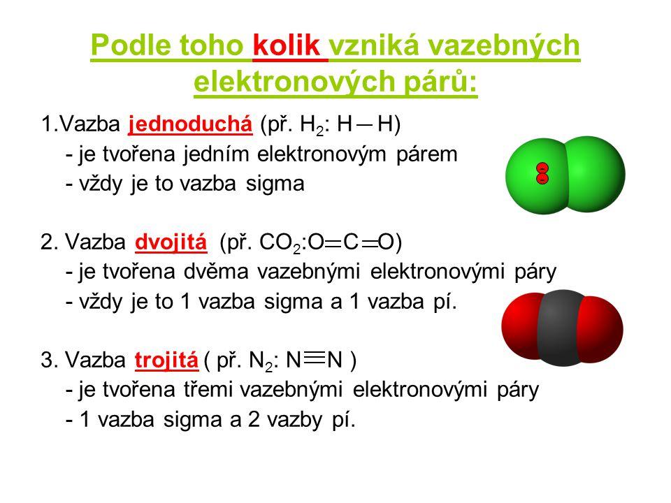 Podle rozdílu elektronegativit obou prvků 1.Vazba nepolární (př.