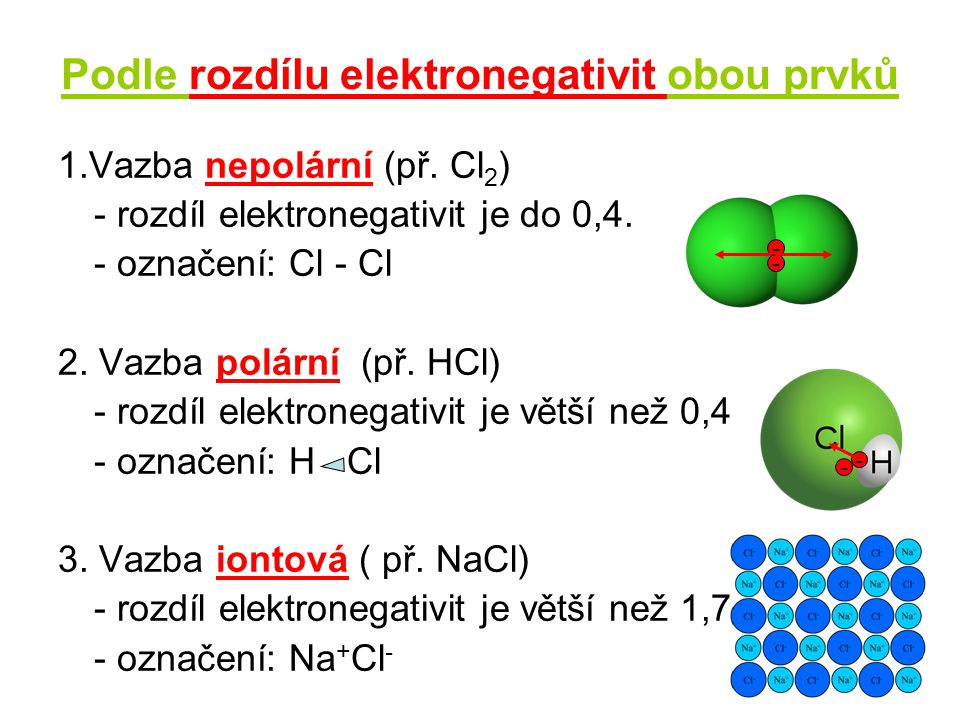 Podle způsobu sdílení valenčních elektronů 1.Vazba kovalentní (př.