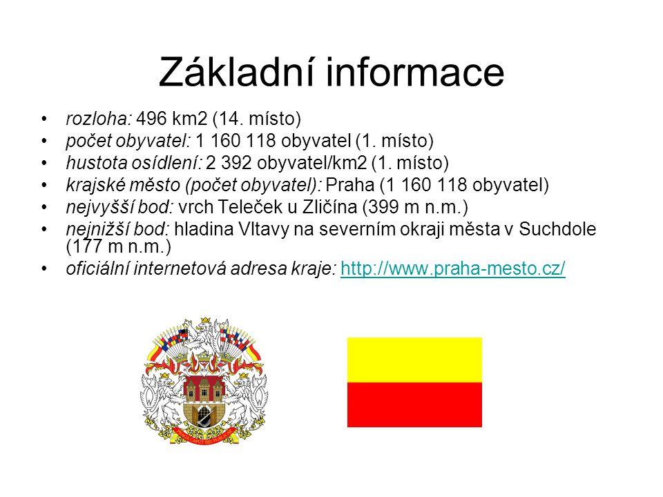 Základní informace •rozloha: 496 km2 (14. místo) •počet obyvatel: 1 160 118 obyvatel (1. místo) •hustota osídlení: 2 392 obyvatel/km2 (1. místo) •kraj