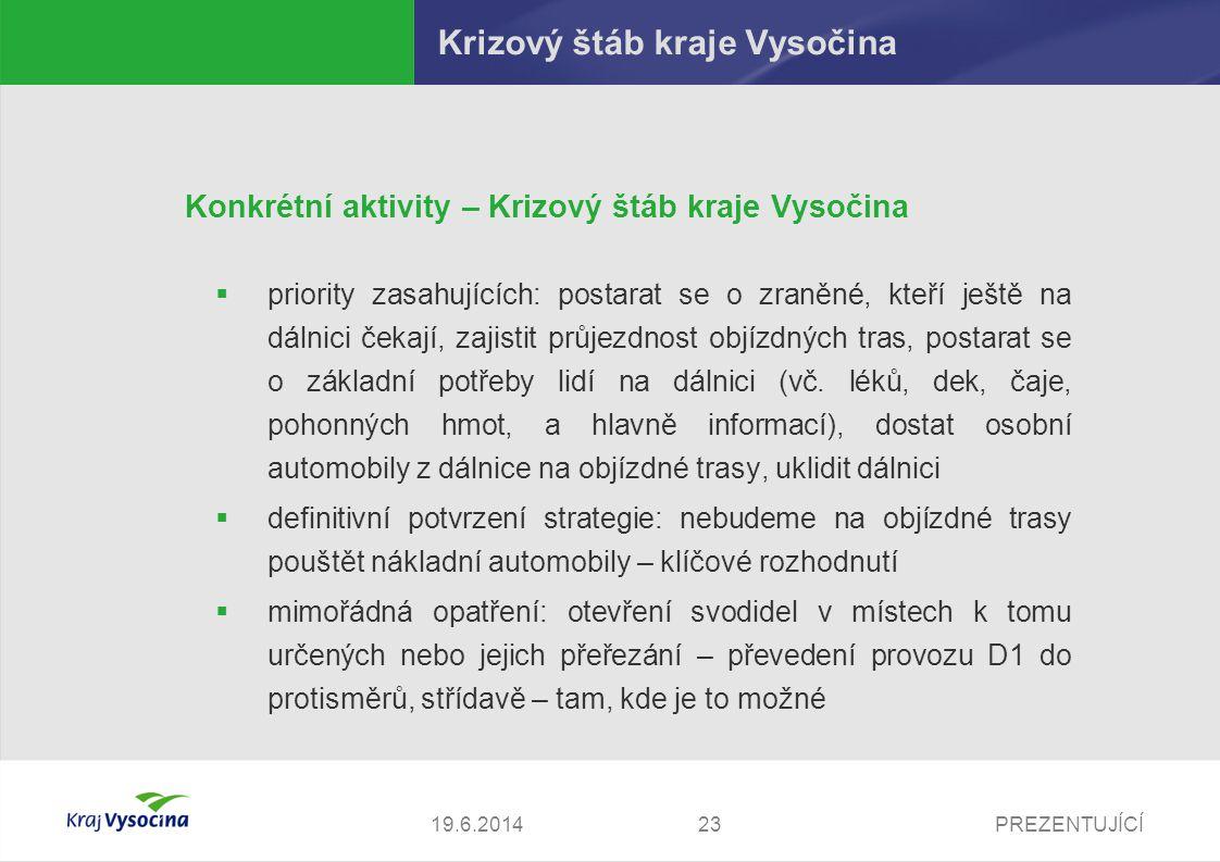 PREZENTUJÍCÍ2419.6.2014 Objízdné trasy k D1 – kraj Vysočina •Vlozit mapu