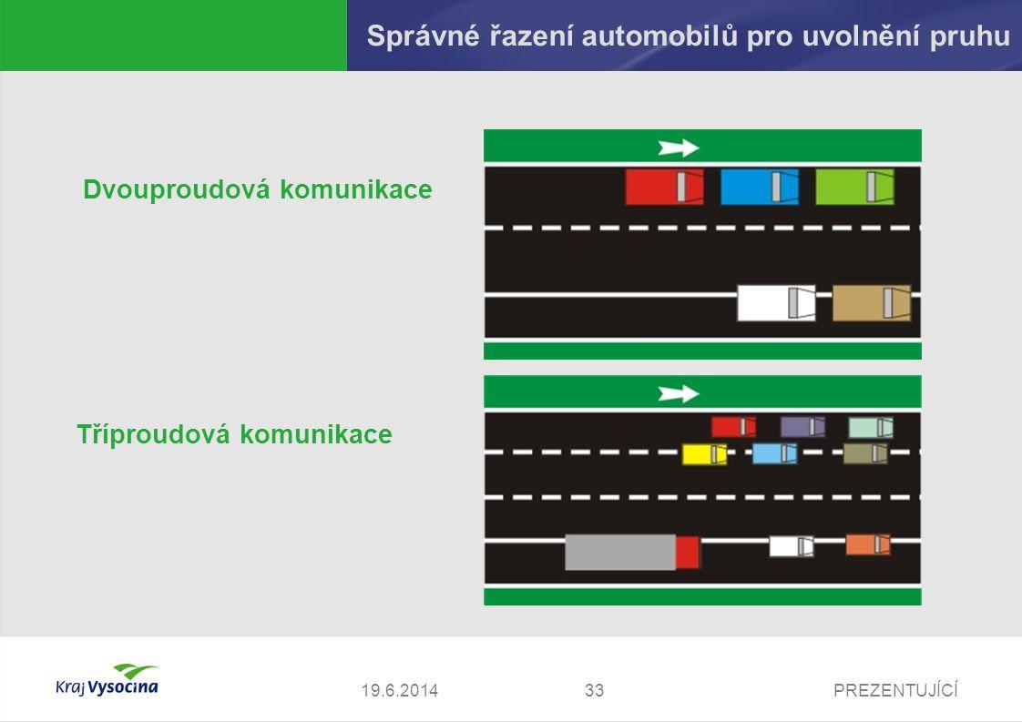 PREZENTUJÍCÍ3419.6.2014 Rozbor dopravní nehody SWOT analýza •HROZBY ?zastaralá, nefunkční záložní technika (např.