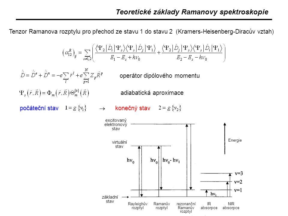 Teoretické základy Ramanovy spektroskopie Tenzor Ramanova rozptylu pro přechod ze stavu 1 do stavu 2 (Kramers-Heisenberg-Diracův vztah) operátor dipólového momentu adiabatická aproximace počáteční stav konečný stav  konečný stav Energie základní stav virtuální stav excitovaný elektronový stav Rayleighův rozptyl Ramanův rozptyl rezonanční Ramanův rozptyl IR absorpce NIR absorpce