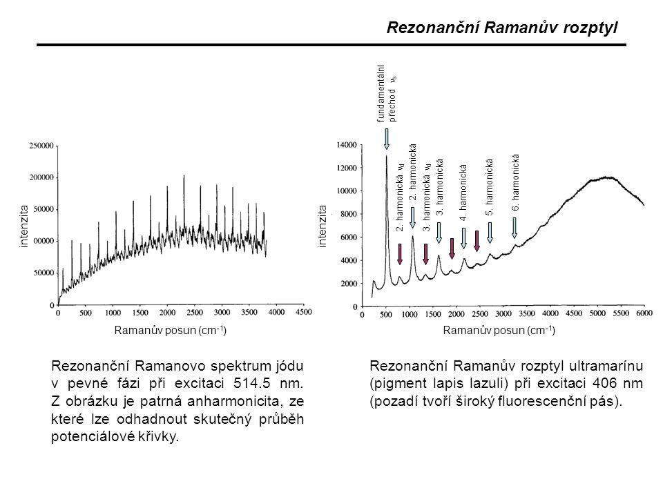 Ramanův posun (cm -1 ) intenzita Rezonanční Ramanův rozptyl Rezonanční Ramanův rozptyl ultramarínu (pigment lapis lazuli) při excitaci 406 nm (pozadí tvoří široký fluorescenční pás).