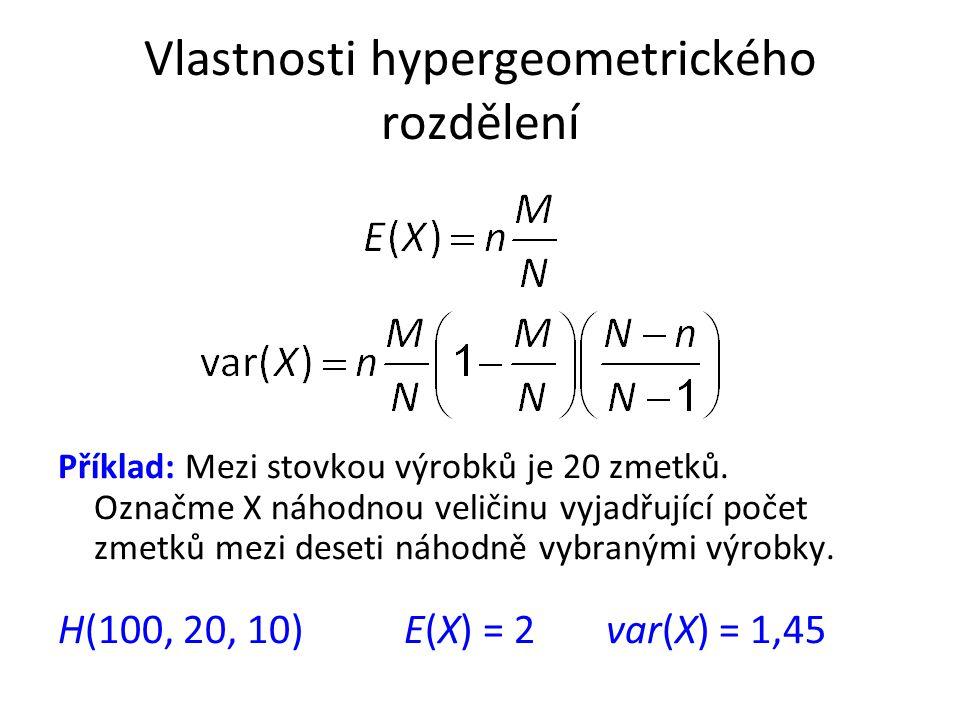 Vlastnosti hypergeometrického rozdělení Příklad: Mezi stovkou výrobků je 20 zmetků. Označme X náhodnou veličinu vyjadřující počet zmetků mezi deseti n