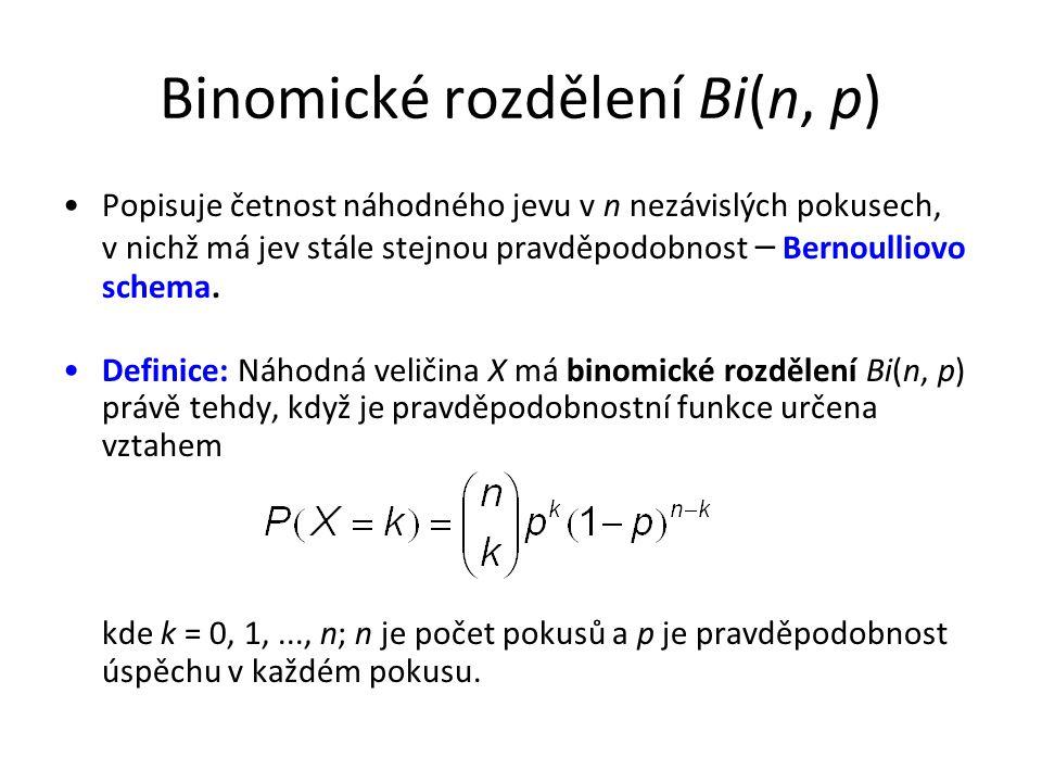 •Popisuje četnost náhodného jevu v n nezávislých pokusech, v nichž má jev stále stejnou pravděpodobnost – Bernoulliovo schema. •Definice: Náhodná veli