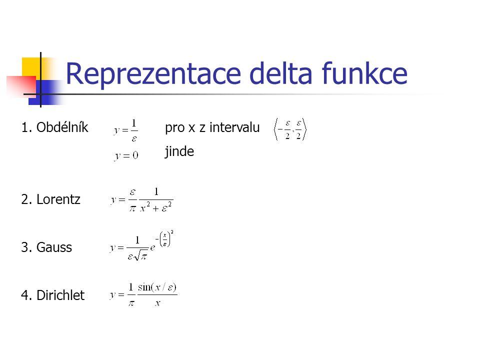 Reprezentace delta funkce 1. Obdélníkpro x z intervalu jinde 2. Lorentz 3. Gauss 4. Dirichlet