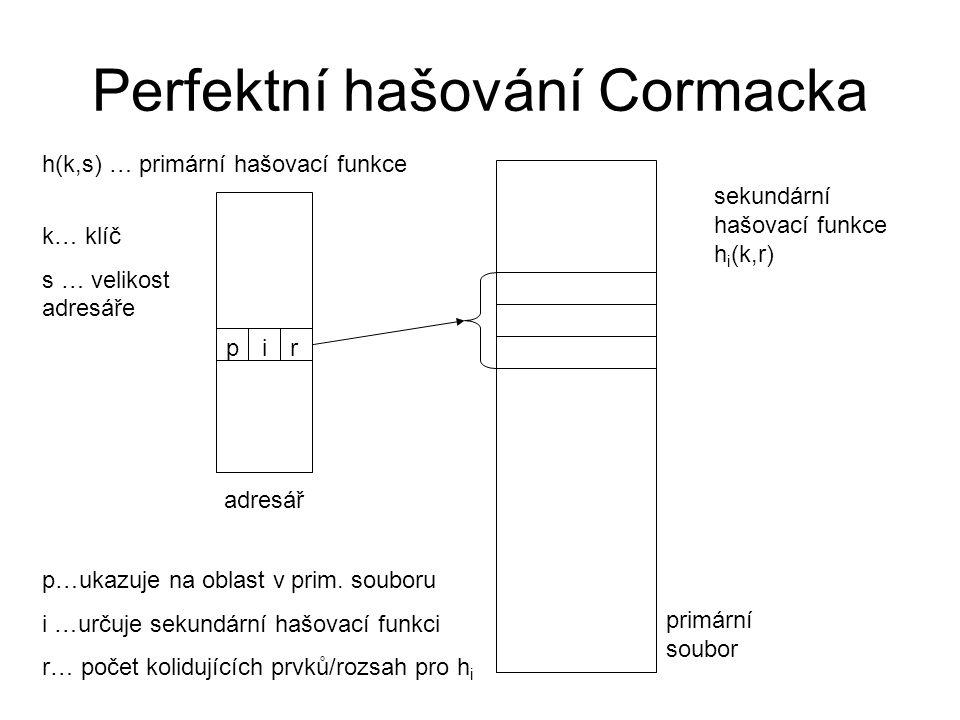 Perfektní hašování Cormacka adresář pir p…ukazuje na oblast v prim. souboru i …určuje sekundární hašovací funkci r… počet kolidujících prvků/rozsah pr