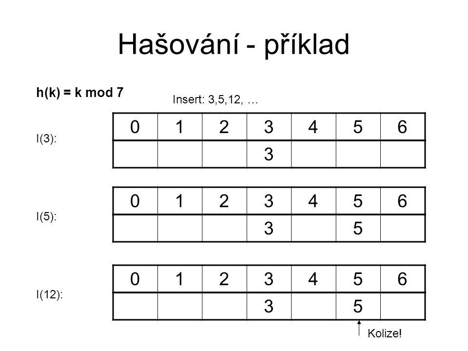 Hašování - příklad 3 h(k) = k mod 7 Insert: 3,5,12, … I(3): 0123456 35 0123456 35 0123456 I(5): I(12): Kolize!