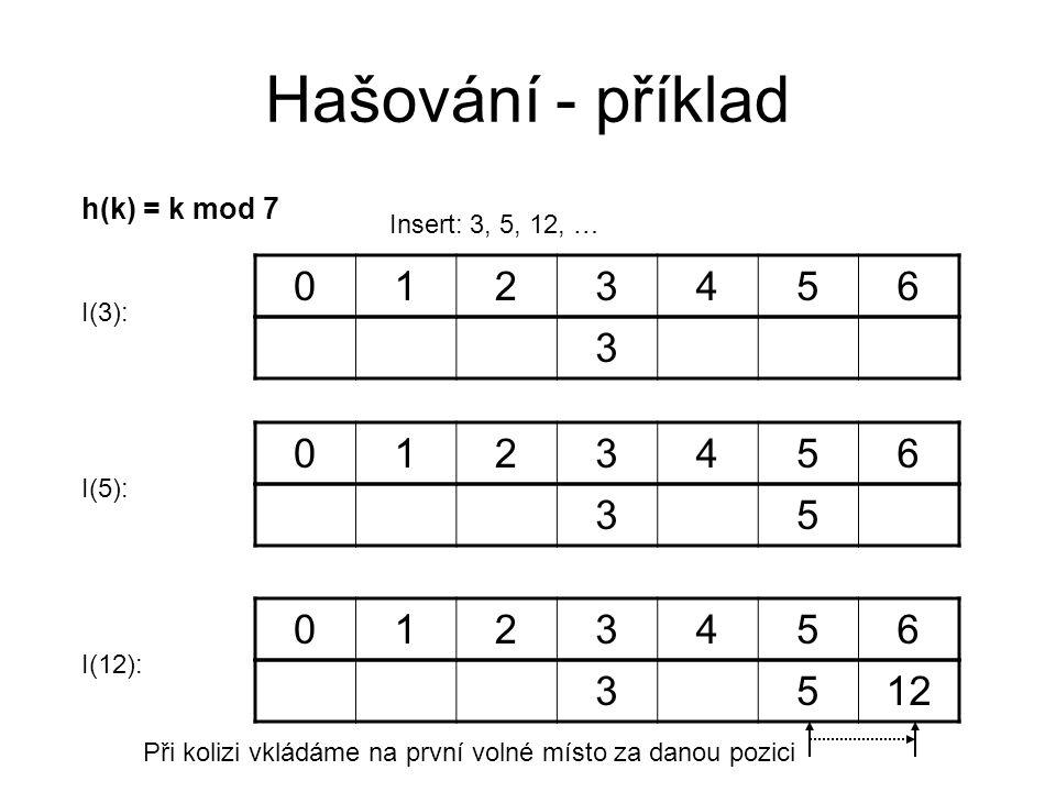 Hašování - příklad 3 h(k) = k mod 7 Insert: 3, 5, 12, … I(3): 0123456 35 0123456 3512 0123456 I(5): I(12): Při kolizi vkládáme na první volné místo za