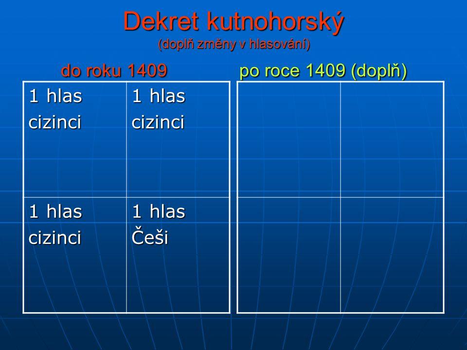 Dekret kutnohorský (doplň změny v hlasování) do roku 1409 po roce 1409 (doplň) 1 hlas cizinci cizinci cizinci Češi