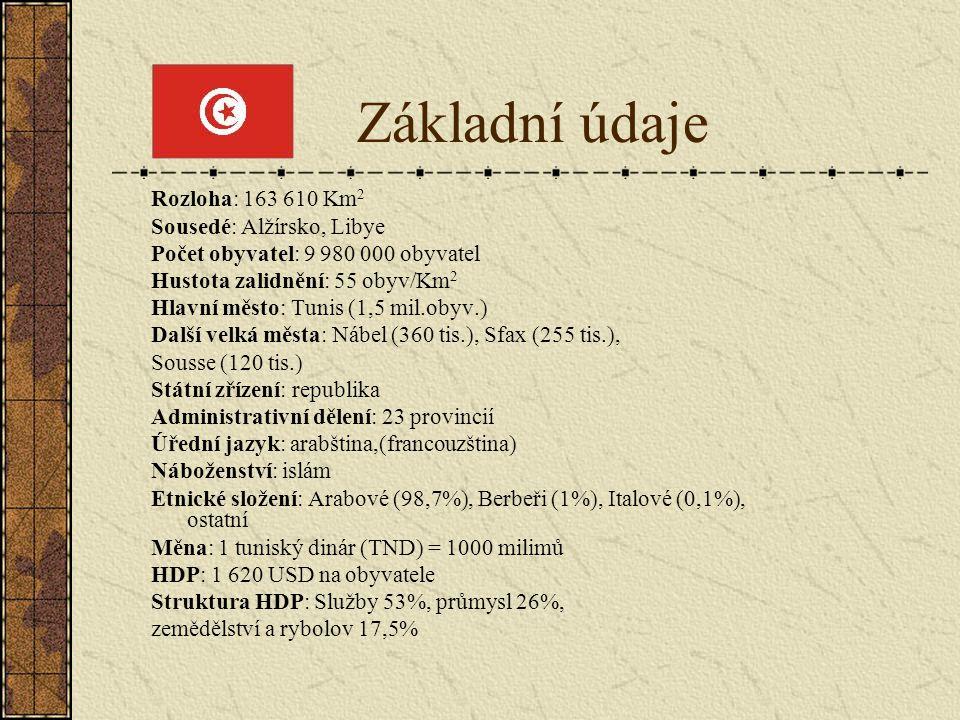 Základní údaje Rozloha: 163 610 Km 2 Sousedé: Alžírsko, Libye Počet obyvatel: 9 980 000 obyvatel Hustota zalidnění: 55 obyv/Km 2 Hlavní město: Tunis (1,5 mil.obyv.) Další velká města: Nábel (360 tis.), Sfax (255 tis.), Sousse (120 tis.) Státní zřízení: republika Administrativní dělení: 23 provincií Úřední jazyk: arabština,(francouzština) Náboženství: islám Etnické složení: Arabové (98,7%), Berbeři (1%), Italové (0,1%), ostatní Měna: 1 tuniský dinár (TND) = 1000 milimů HDP: 1 620 USD na obyvatele Struktura HDP: Služby 53%, průmysl 26%, zemědělství a rybolov 17,5%
