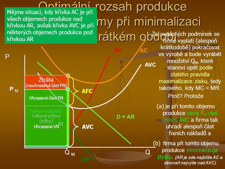 Celkové náklady Celkové příjmy (tržby) Optimální rozsah produkce monopolní firmy při minimalizaci ztráty v krátkém období Q M MC AC MR D = AR P MP M P