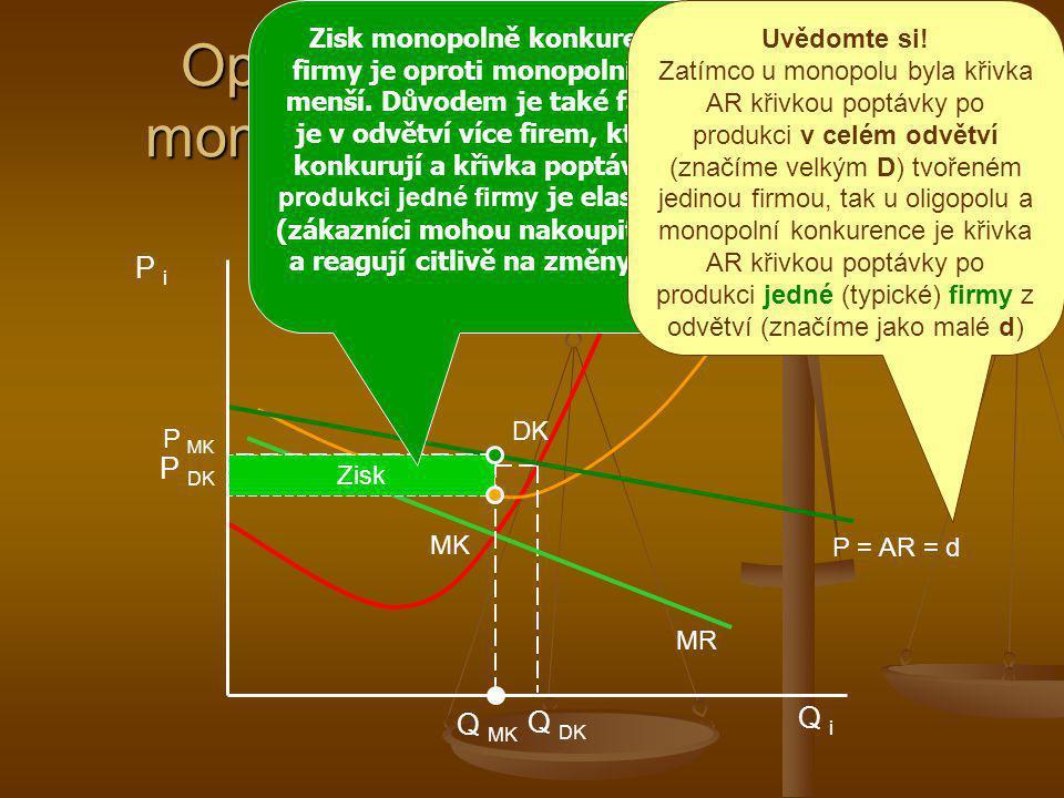 Optimální rozsah produkce monopolně konkurenční firmy Q MK MC = S AC MR P = AR = d DK P MK P DK Q DK P i Q i MK Zisk Zisk monopolně konkurenční firmy