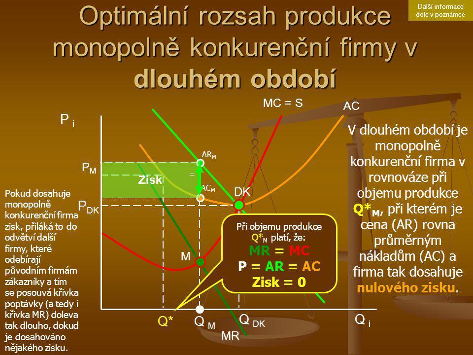 Optimální rozsah produkce monopolně konkurenční firmy v dlouhém období Q M MC = S AC MR P = AR = d DK PMPM P DK Q DK P i Q i M Zisk AC M AR M = V dlou