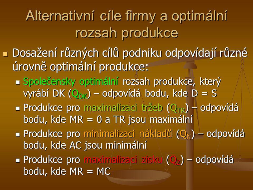 Alternativní cíle firmy a optimální rozsah produkce  Dosažení různých cílů podniku odpovídají různé úrovně optimální produkce:  Společensky optimáln
