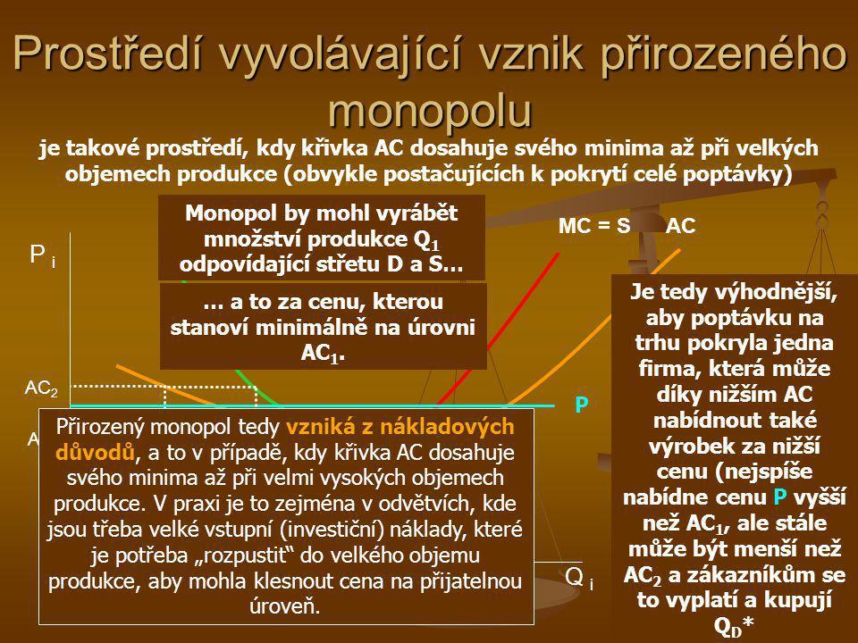Prostředí vyvolávající vznik přirozeného monopolu P i Q i MC = S AC D 1/3 Q 1 AC 2 AC 1 Q1Q1 Pokud by na tomto trhu fungovaly tři podniky a rozdělili