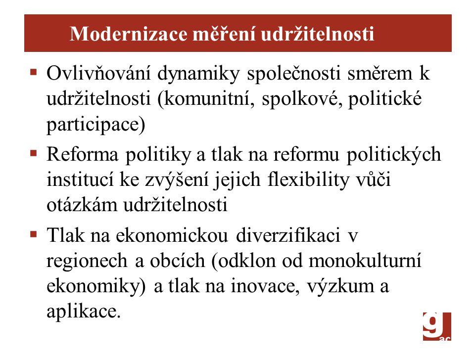 Modernizace měření udržitelnosti  Ovlivňování dynamiky společnosti směrem k udržitelnosti (komunitní, spolkové, politické participace)  Reforma poli