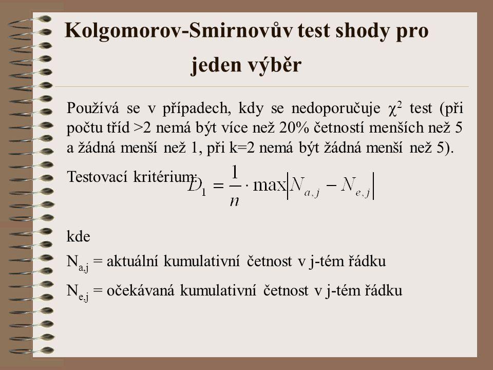 Kolgomorov-Smirnovův test shody pro jeden výběr Používá se v případech, kdy se nedoporučuje  2 test (při počtu tříd >2 nemá být více než 20% četností