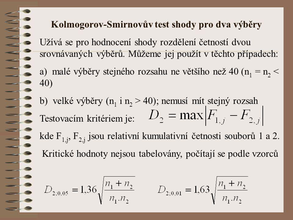 Kolmogorov-Smirnovův test shody pro dva výběry Užívá se pro hodnocení shody rozdělení četností dvou srovnávaných výběrů. Můžeme jej použít v těchto př