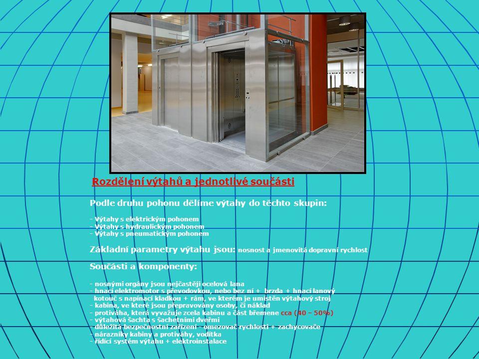 Rozdělení výtahů a jednotlivé součásti Podle druhu pohonu dělíme výtahy do těchto skupin: - Výtahy s elektrickým pohonem - Výtahy s hydraulickým pohon