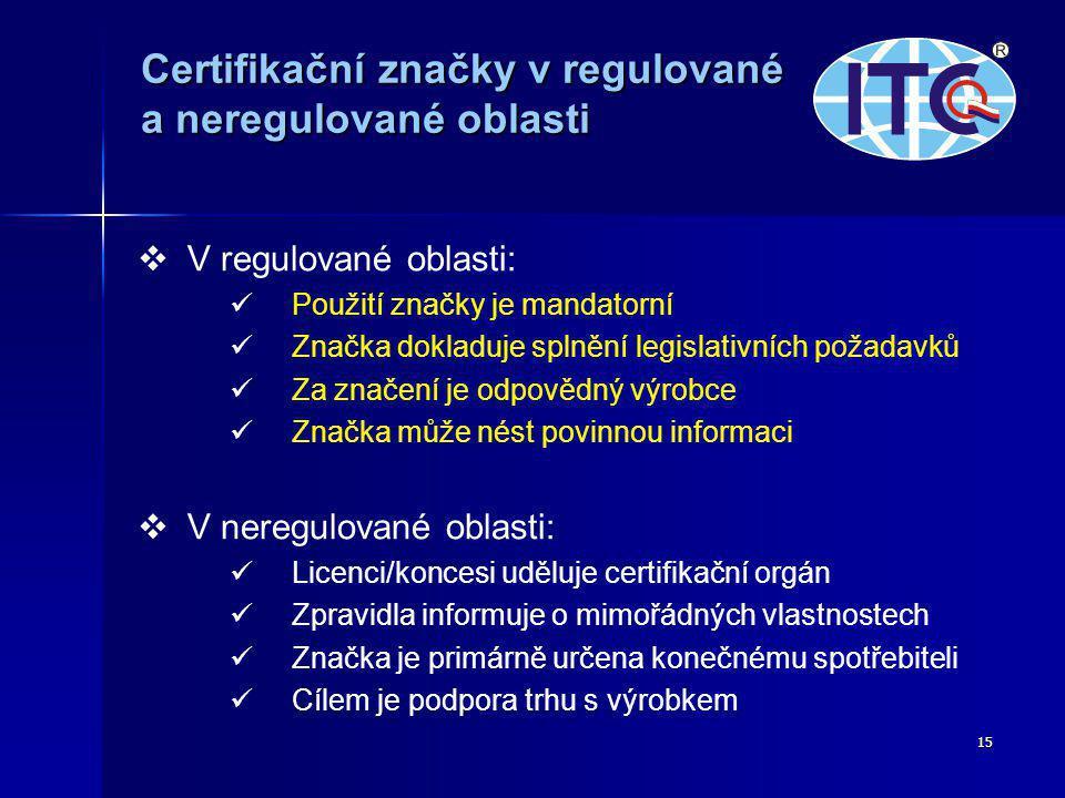 15   V regulované oblasti:   Použití značky je mandatorní   Značka dokladuje splnění legislativních požadavků   Za značení je odpovědný výrobce   Značka může nést povinnou informaci   V neregulované oblasti:   Licenci/koncesi uděluje certifikační orgán   Zpravidla informuje o mimořádných vlastnostech   Značka je primárně určena konečnému spotřebiteli   Cílem je podpora trhu s výrobkem Certifikační značky v regulované a neregulované oblasti