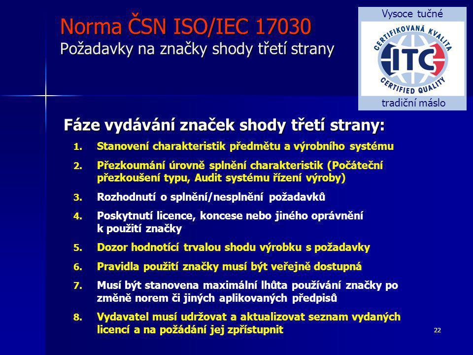 22 Norma ČSN ISO/IEC 17030 Požadavky na značky shody třetí strany Fáze vydávání značek shody třetí strany: 1.