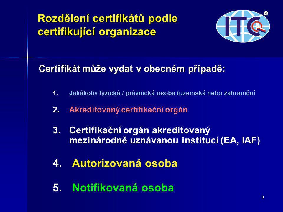 4 Certifikát může vydat 1.1.Jakákoliv fyzická / právnická osoba tuzemská nebo zahraniční (např.
