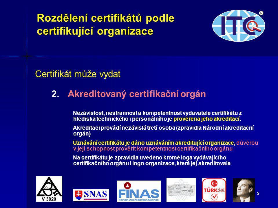 5 Certifikát může vydat 2.