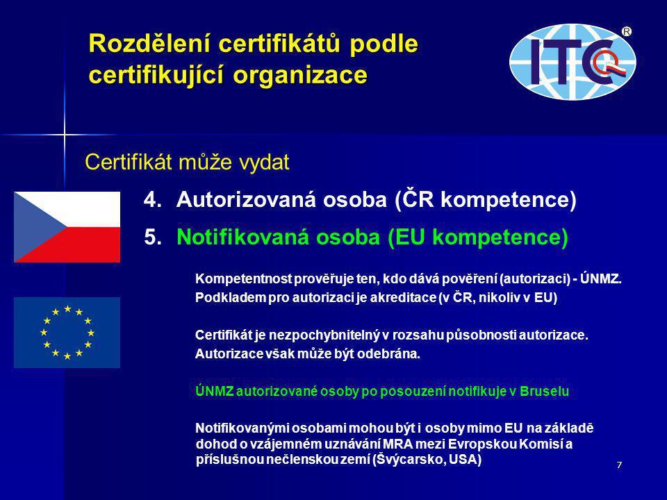 18 Mandatorní značky v regulované oblasti Další značky Značení zaručované hladiny emisí hluku Znak uvádějící třídu RTTE Výrobky ke styku s potravinami