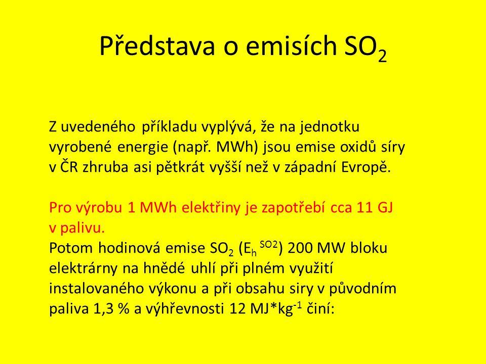 Představa o emisích SO 2 Z uvedeného příkladu vyplývá, že na jednotku vyrobené energie (např. MWh) jsou emise oxidů síry v ČR zhruba asi pětkrát vyšší