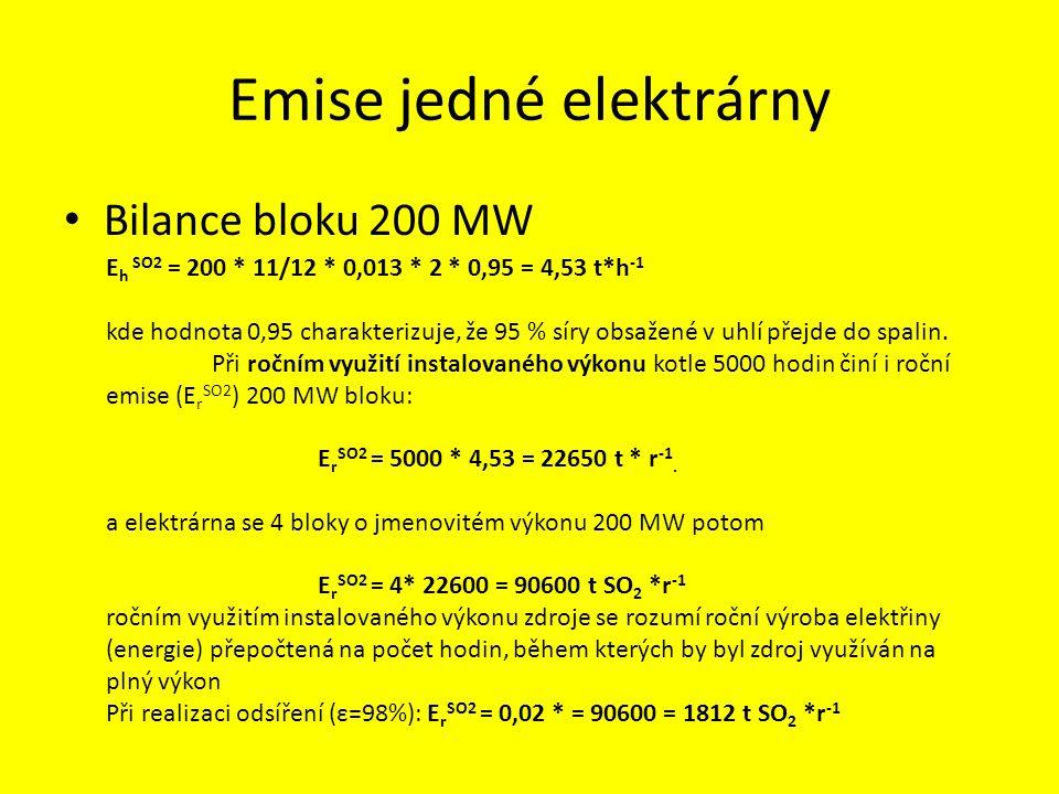 Emise jedné elektrárny • Bilance bloku 200 MW E h SO2 = 200 * 11/12 * 0,013 * 2 * 0,95 = 4,53 t*h -1 kde hodnota 0,95 charakterizuje, že 95 % síry obs