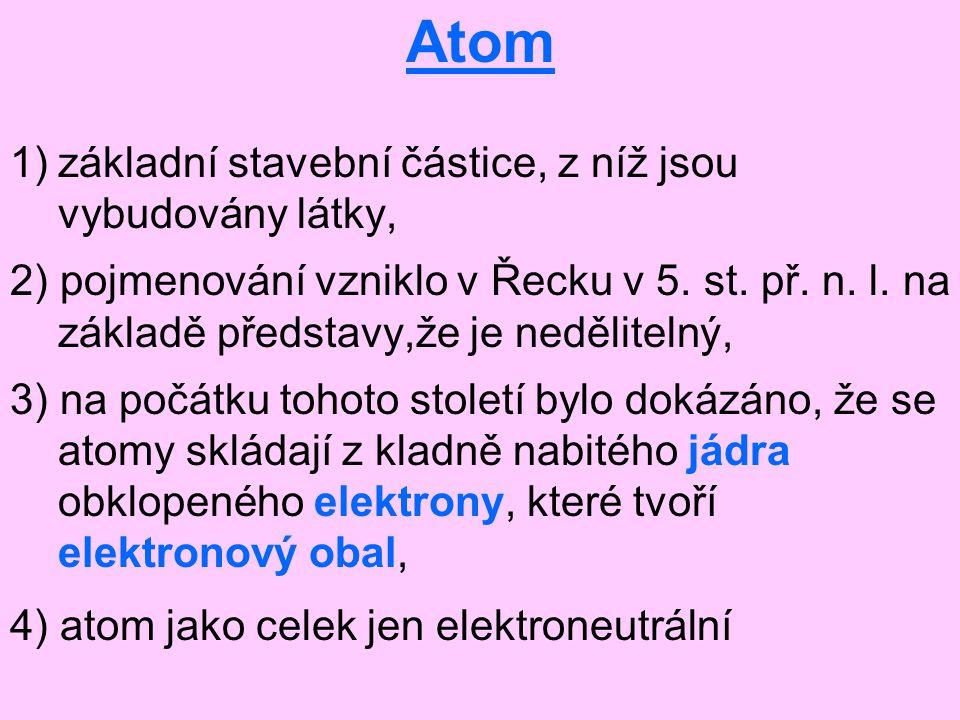 Atom 1)základní stavební částice, z níž jsou vybudovány látky, 2) pojmenování vzniklo v Řecku v 5. st. př. n. l. na základě představy,že je neděliteln