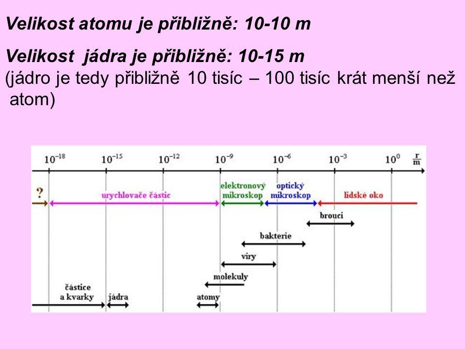 Velikost atomu je přibližně: 10-10 m Velikost jádra je přibližně: 10-15 m (jádro je tedy přibližně 10 tisíc – 100 tisíc krát menší než atom)