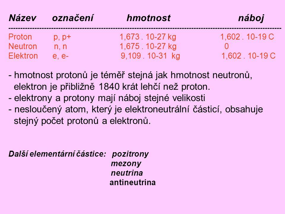 Název označení hmotnost náboj ------------------------------------------------------------------------------------------------------------------- Prot