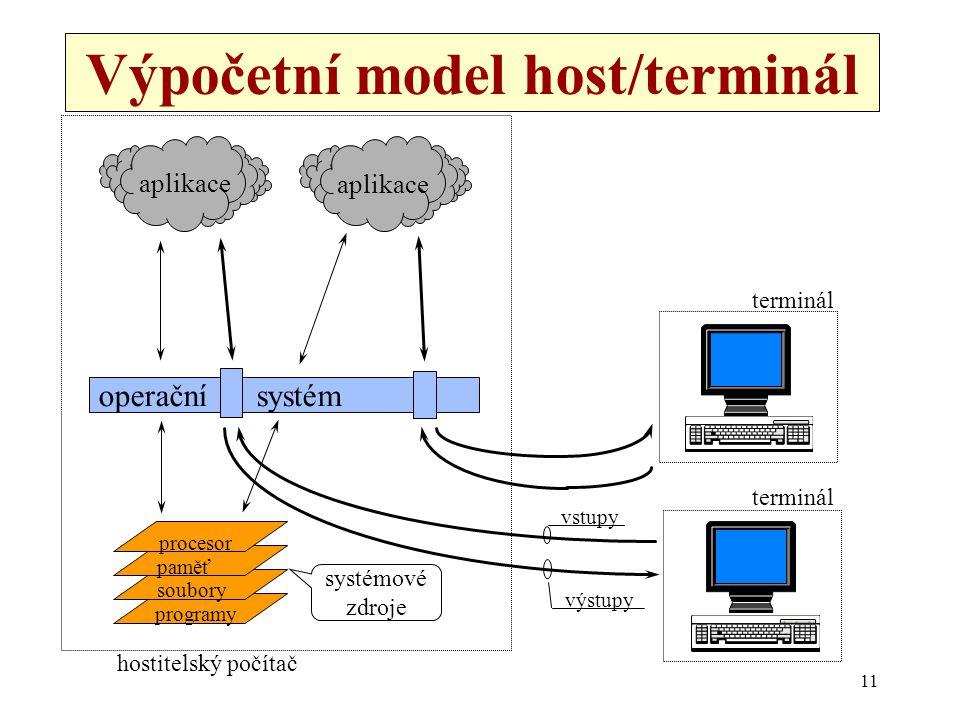 11 Výpočetní model host/terminál aplikace operační systém terminál vstupy výstupy systémové zdroje hostitelský počítač procesor paměť soubory programy