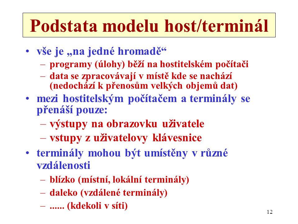"""12 Podstata modelu host/terminál •vše je """"na jedné hromadě"""" –programy (úlohy) běží na hostitelském počítači –data se zpracovávají v místě kde se nachá"""