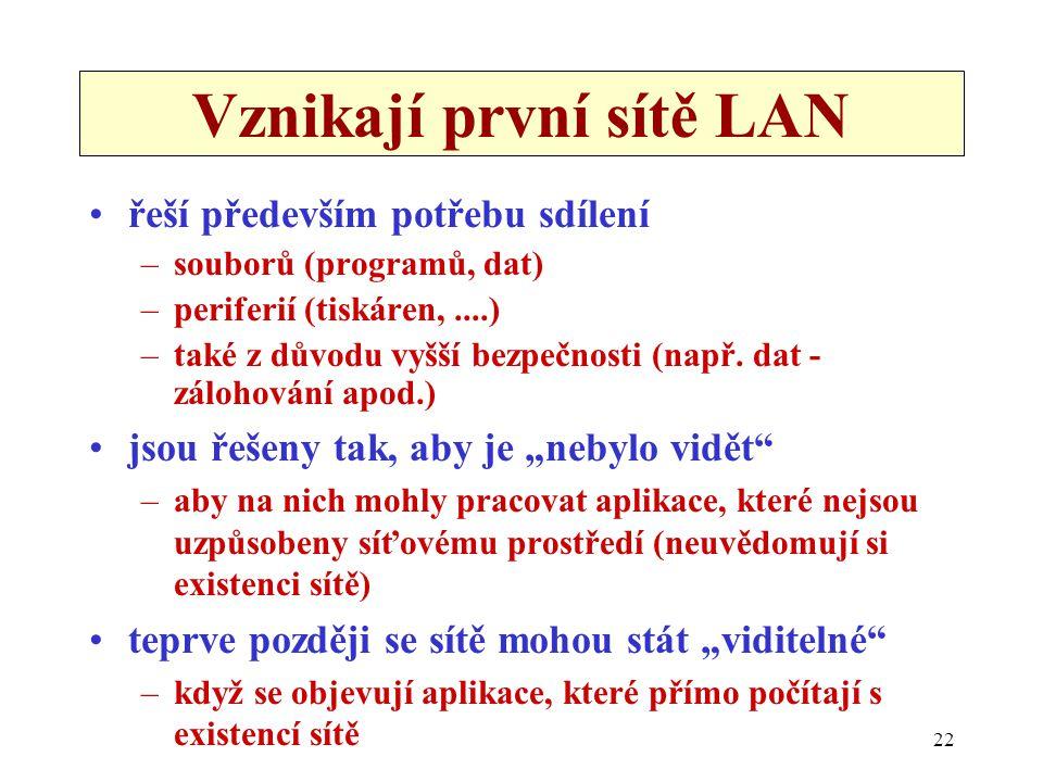 22 Vznikají první sítě LAN •řeší především potřebu sdílení –souborů (programů, dat) –periferií (tiskáren,....) –také z důvodu vyšší bezpečnosti (např.