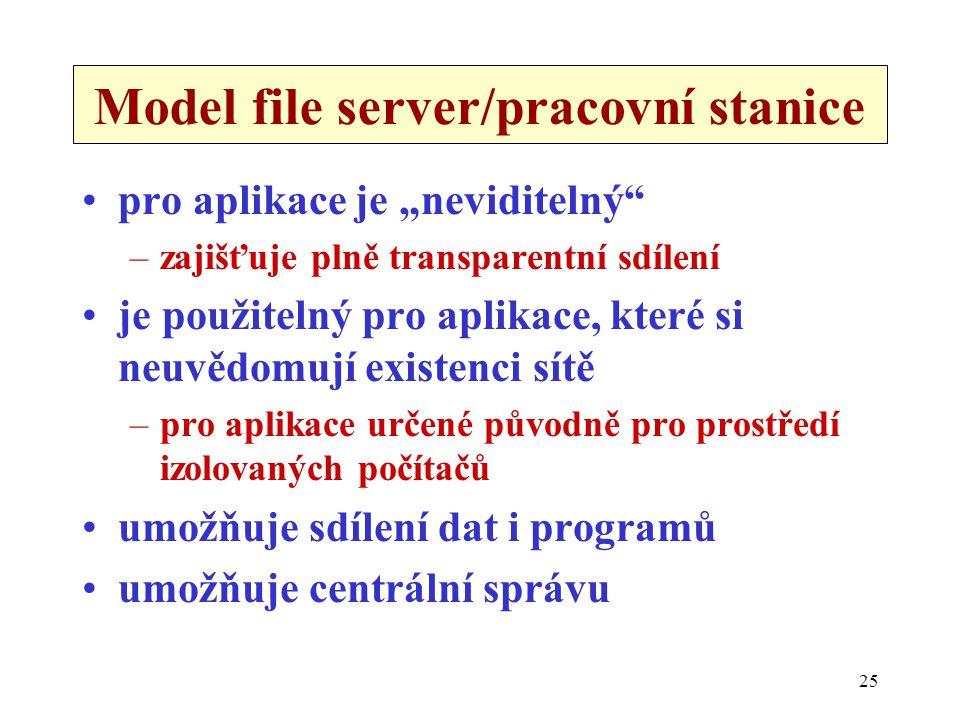 """25 Model file server/pracovní stanice •pro aplikace je """"neviditelný"""" –zajišťuje plně transparentní sdílení •je použitelný pro aplikace, které si neuvě"""