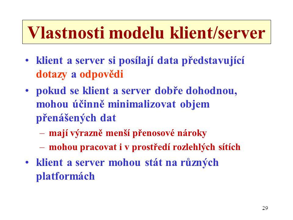 29 Vlastnosti modelu klient/server •klient a server si posílají data představující dotazy a odpovědi •pokud se klient a server dobře dohodnou, mohou ú