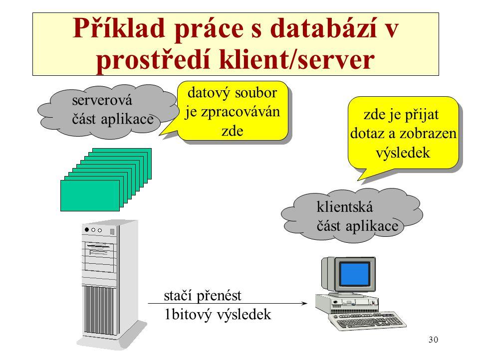 30 Příklad práce s databází v prostředí klient/server klientská část aplikace datový soubor je zpracováván zde datový soubor je zpracováván zde server
