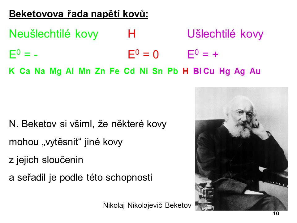 10 Beketovova řada napětí kovů: Neušlechtilé kovy HUšlechtilé kovy E 0 = - E 0 = 0 E 0 = + K Ca Na Mg Al Mn Zn Fe Cd Ni Sn Pb H Bi Cu Hg Ag Au N. Beke