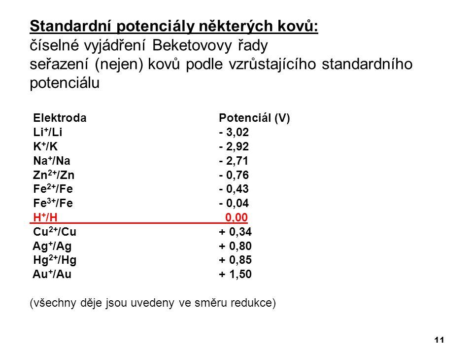 11 Standardní potenciály některých kovů: číselné vyjádření Beketovovy řady seřazení (nejen) kovů podle vzrůstajícího standardního potenciálu Elektroda